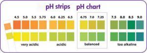 ph strips soap making, test ph soap, test soap, ph level soap, test soap ph,